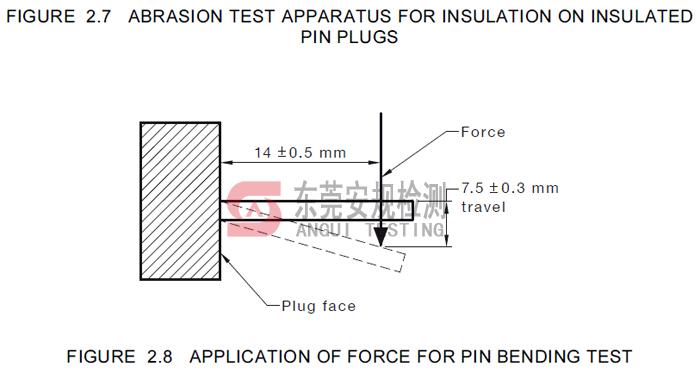 AS3112插头弯折试验机