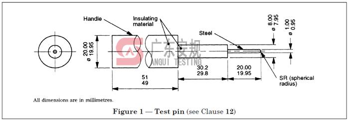 BS1363图1试验pin