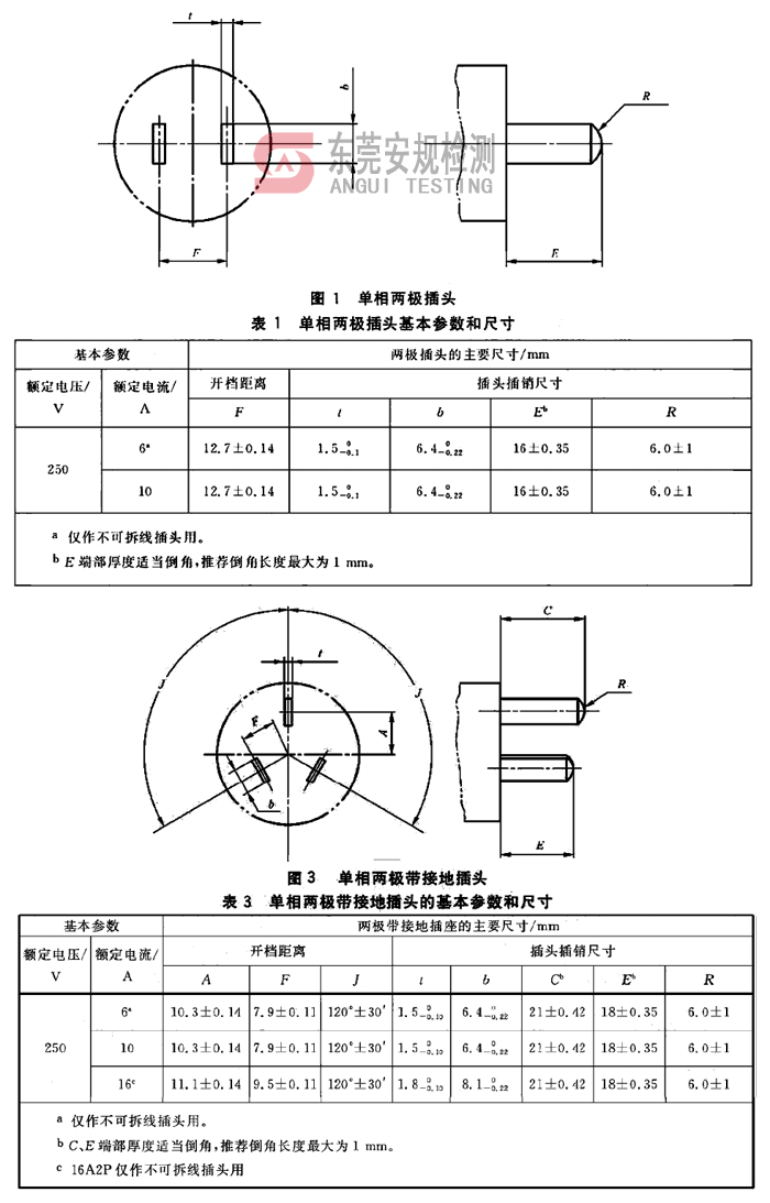 GB2099.1温升测试插头