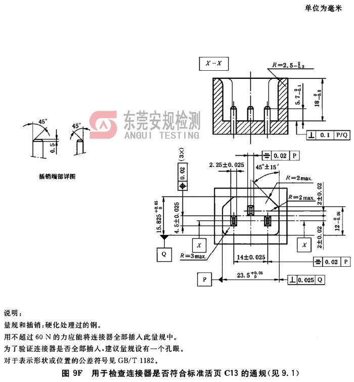 IEC60320连接器C13通规