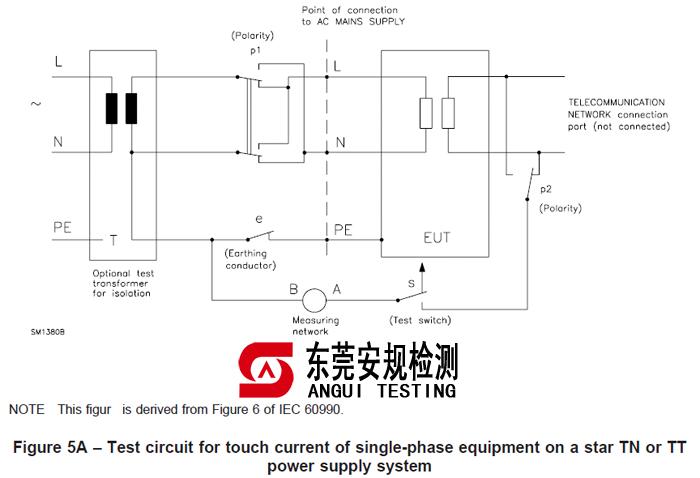 IEC60950图5A接触电流测试盒
