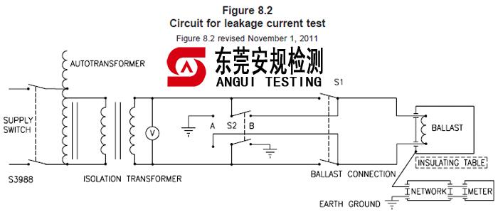 ul8750泄漏电流测试盒
